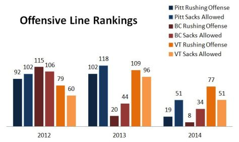 oline-rankings