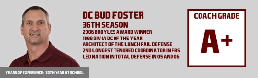 bud-foster